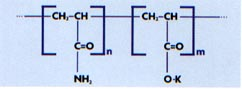Aquadiamonds Chemical Composition